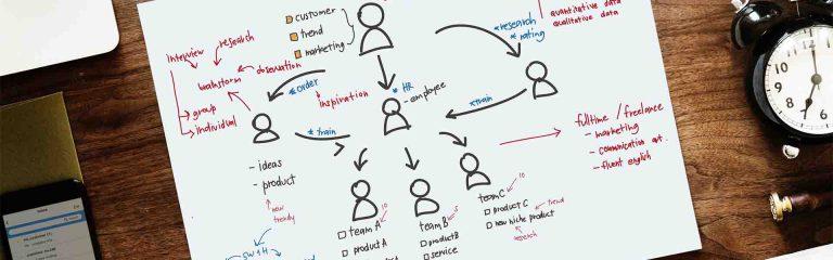 Planung der Mitarbeiterweiterbildungen